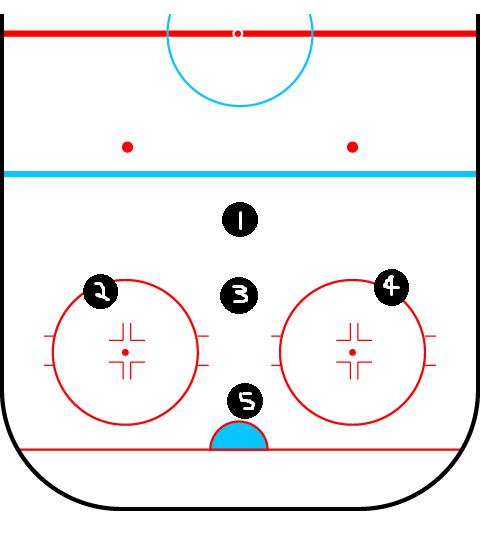 1-3-1